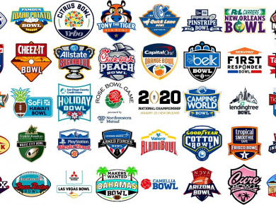 2019 Bowl Scouting Guide